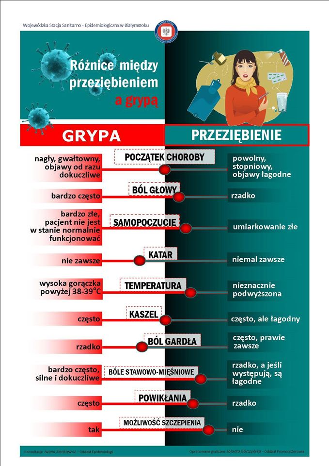 - grypa_2017.png